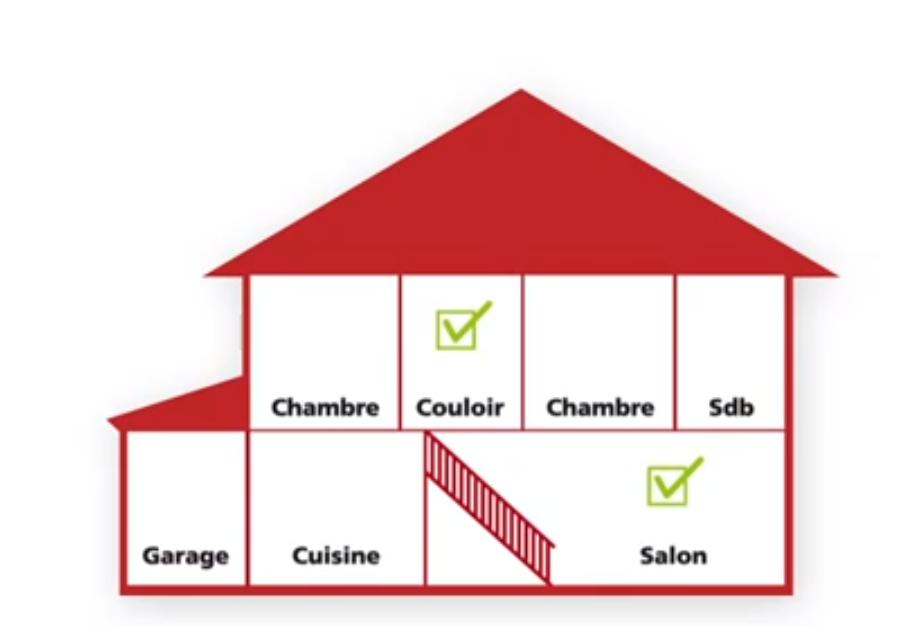 o trouver un bon comparatif des offres de t l surveillance avec daaf mega tuto tous les. Black Bedroom Furniture Sets. Home Design Ideas